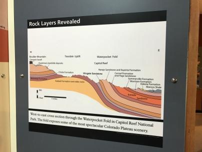 More geology fun